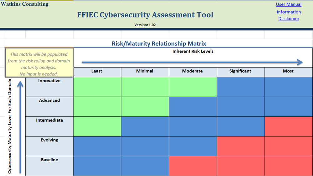 updated ffiec cybersecurity assessment tool 2017 excel workbook ...
