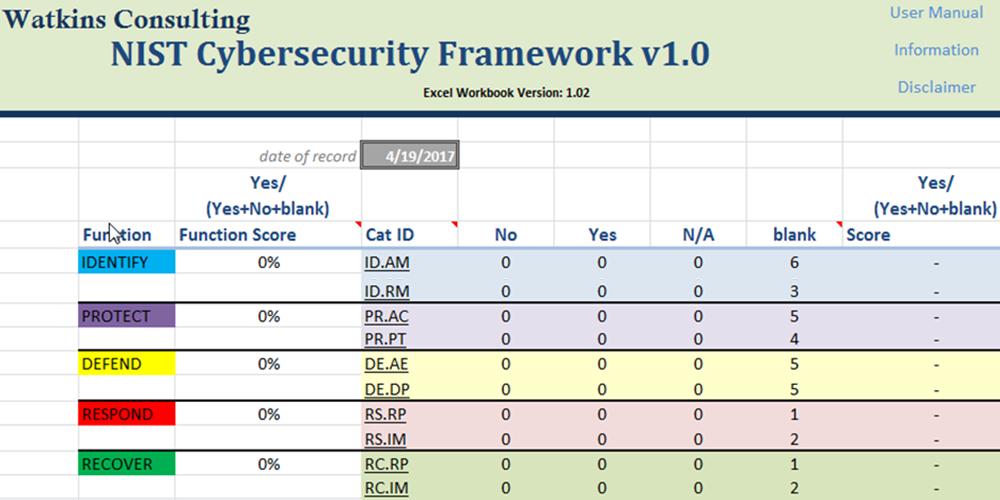 Watkins NIST Cybersecurity Framework Excel Workbook Rollup