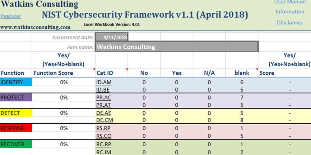 Watkins NIST Cybersecurity Framework Excel Workbook